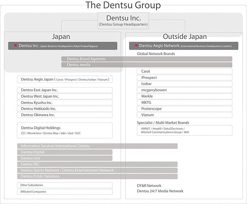 group-structure_website_en.jpg